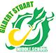 Gilbert Stuart MS